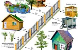 Закон о посадке деревьев на садовом участке расстояние от забора